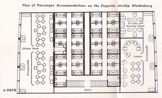 """Deck plan of LZ-129 Hindenburg showing """"A"""" Deck, from 1936 DZR brochure. (Airships.net collection)"""